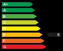 Energieeffizienz: E