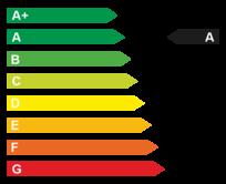 Energieeffizienz: A