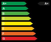 Energieeffizienz: A+