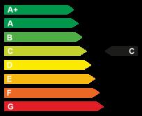 Energieeffizienz: C