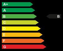 Energieeffizienz: B