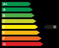 Energieeffizienz: D